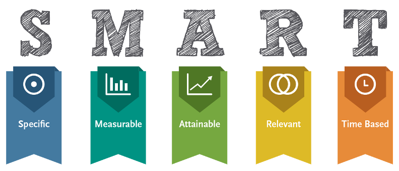 RUM based testing – TESTS SMART (intelligent en anglais)
