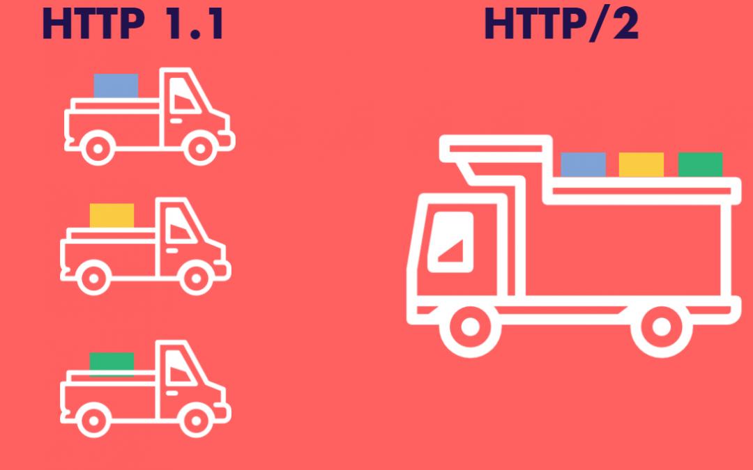 Devez-vous passer en HTTP/2 pour améliorer les performances de vos services web ?
