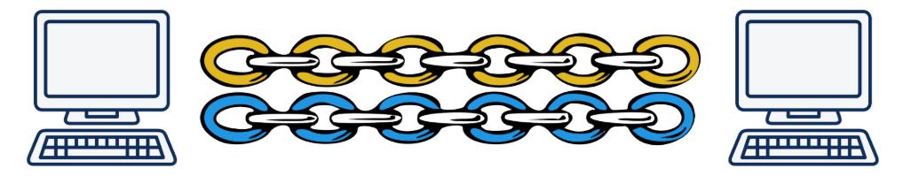 Déploiement HTTP/2 avec Akamai : cas client
